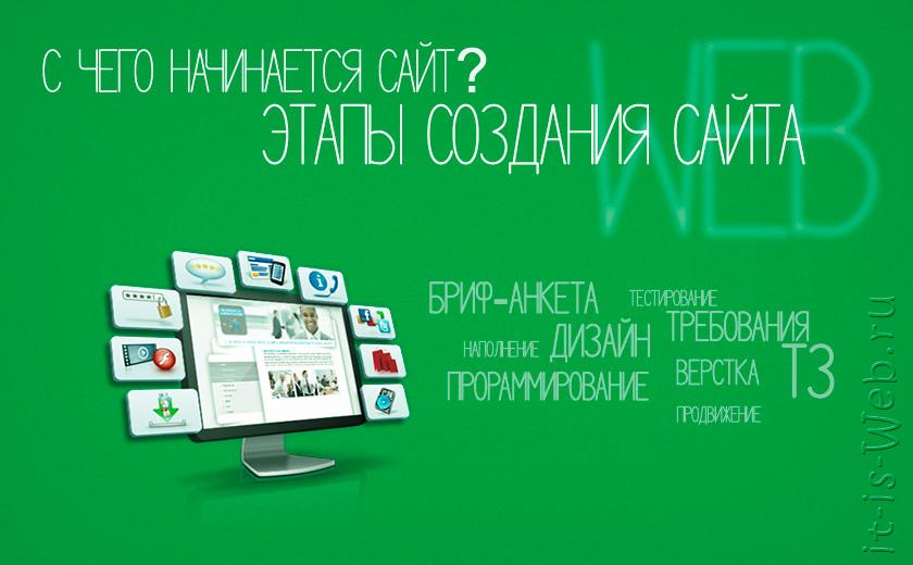 С чего начинается сайт. Этапы создания сайта