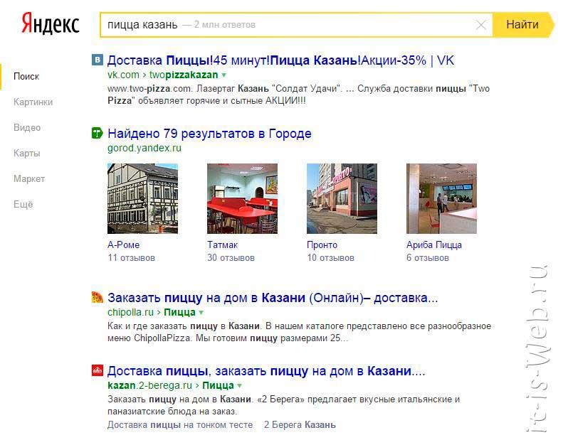 Яндекс ТОП